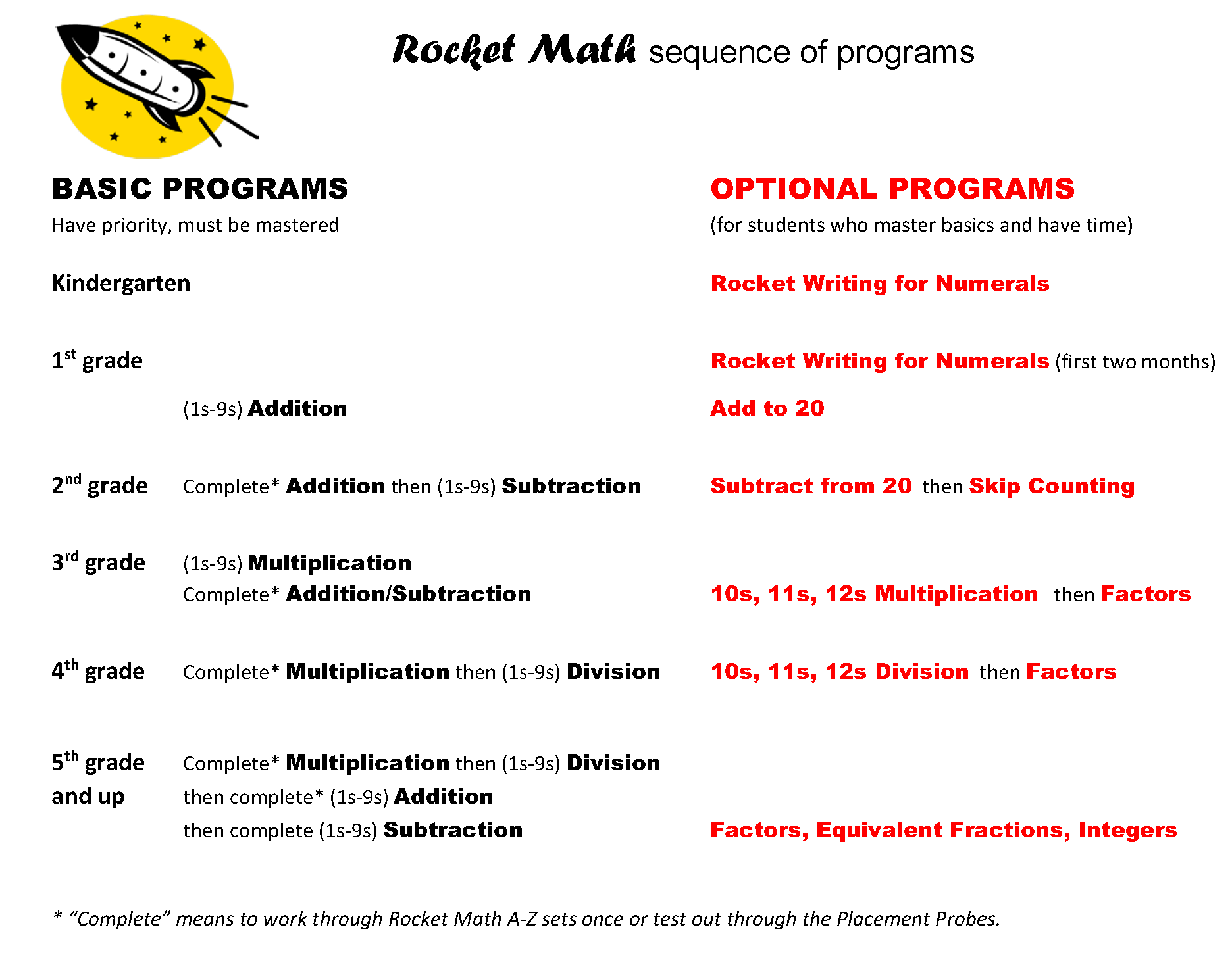 The best sequence for Rocket Math programs | Rocket Math