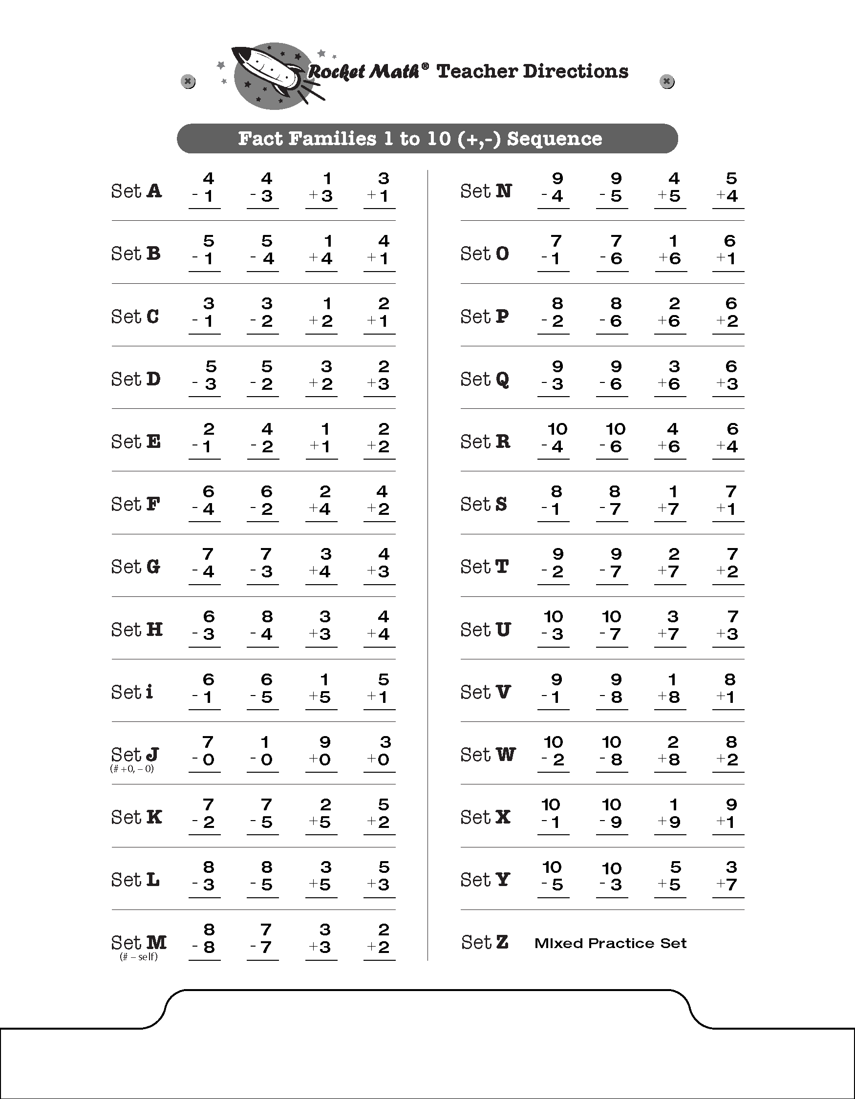 math facts Pre-made math worksheets for grades k-5 select your grade and print your worksheets.