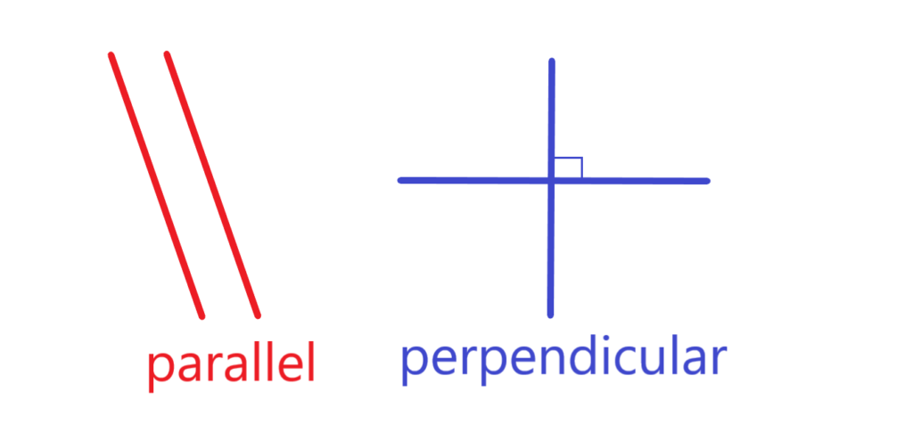 Two illustration of two lines, one explaining what parallel lines look like and the other what perpendicular looks like.