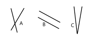 An illustration showing the differences between parallel, perpendicular, and crossing.