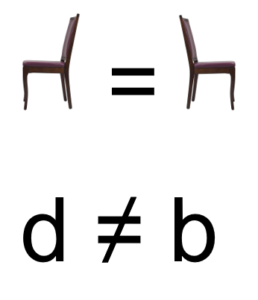 A chair mirrored is still a chair, but a d reversed turns into a b.
