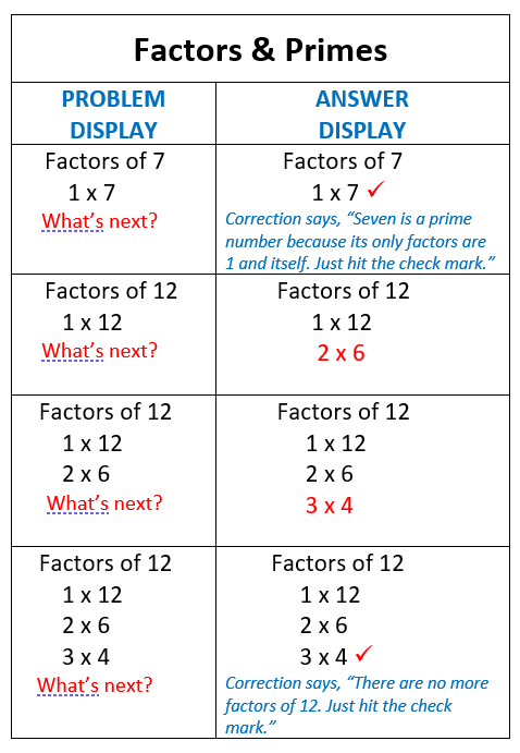 Factors and primes table of examples