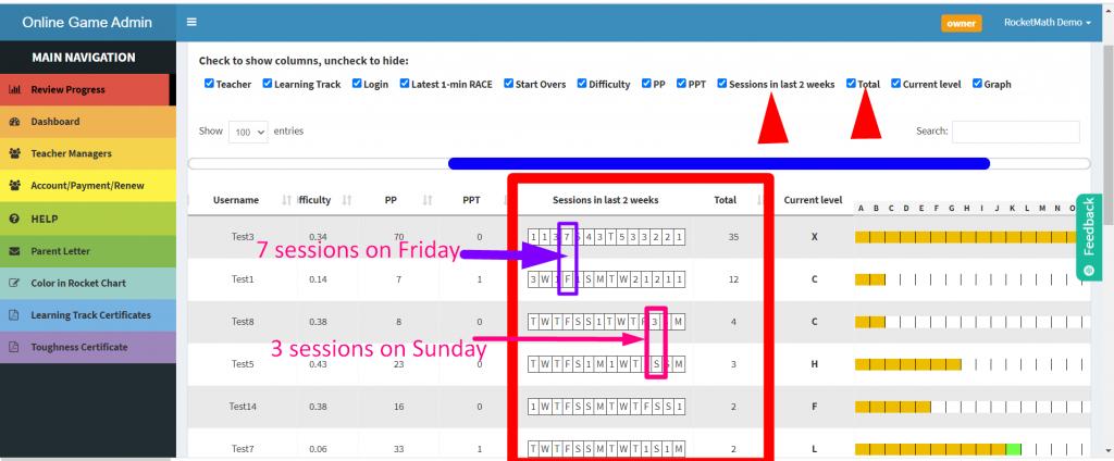A screenshot of Rocket Math's mini calendar that shows how students are progressing.