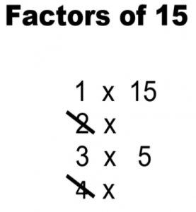 Worksheet finding the factors of the number 15.