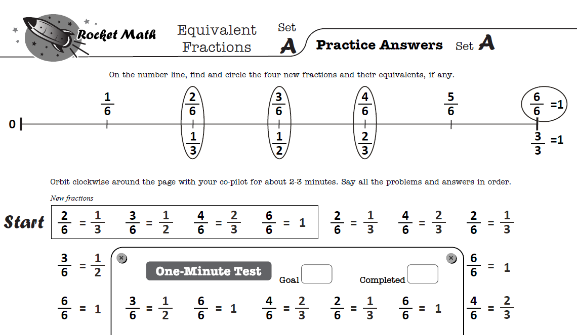 A screenshot of the 4th grade math worksheet for equivalent fractions from Rocket Math's worksheet program.